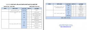 منصة عمر التعليمية | خطة فصلية لمادة التربية الإسلامية للصف الثالث الفصل الأول