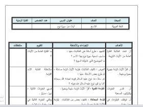 منصة عمر التعليمية   تحضير في مادة اللغة العربية للصف التاسع الفصل الأول