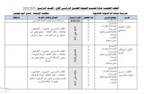 منصة عمر التعليمية | خطة فصلية في مادة اللغة العربية للصف الرابع الفصل الأول
