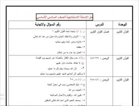 منصة عمر التعليمية | حلول الأسئلة الاستنتاجية في مادة التربية الإسلامية للصف السادس