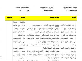 منصة عمر التعليمية | تحضير في مادة اللغة العربية للصف الثاني عشر العلمي الفصل الأول