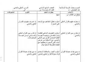 منصة عمر التعليمية | تحضير في مادة التربية الإسلامية للصف السابع الفصل الأول