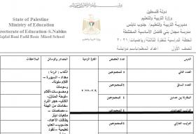 منصة عمر التعليمية   خطة الفترة الثالثة لمادة الرياضيات للصف الاول