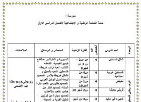منصة عمر التعليمية | خطة فصلية في مادة التنشئة الوطنية للصف الرابع الفصل الأول