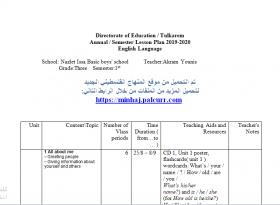 منصة عمر التعليمية   خطة فصلية في مادة اللغة الإنجليزية للصف الثالث الفصل الأول