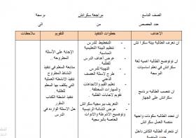 منصة عمر التعليمية   تحضير في مادة البرمجة للصف التاسع الوحدة الأولى الفصل الأول