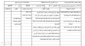 منصة عمر التعليمية | تحضير في مادة اللغة العربية للصف الثاني الفصل الأول