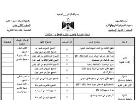 منصة عمر التعليمية | خطة فصلية في مادة التربية الإسلامية للصف الثاني عشر الفصل الأول