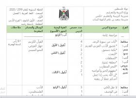 منصة عمر التعليمية | خطة فصلية في مادة اللغة العربية للصف الحادي عشر العلمي الفصل الأول