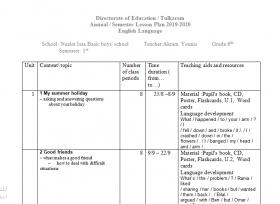 منصة عمر التعليمية   خطة فصلية في مادة اللغة الإنجليزية للصف السادس الفصل الأول