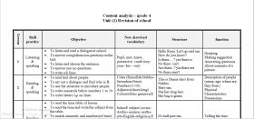 منصة عمر التعليمية | تحليل  لمادة اللغة الإنجليزية للصف الرابع للفصلين