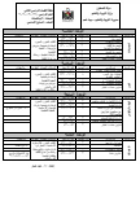 منصة عمر التعليمية | خطة رياضيات للصف السابع-الفصل الثاني