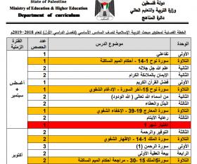 منصة عمر التعليمية | خطة فصلية لمادة التربية الإسلامية للصف السادس الفصل الأول