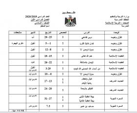منصة عمر التعليمية | خطة فصلية في مادة التربية الإسلامية للصف السادس الفصل الأول