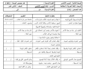 منصة عمر التعليمية | تحضير الوحدة الثانية (غروب الأندلس) في اللغة العربية للصف الثاني عشر العلمي الفصل الأول
