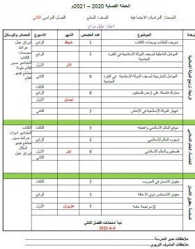 منصة عمر التعليمية | خطة الدراسات الاجتماعية - الصف السابع الأساسي - الفصل الدراسي الثاني