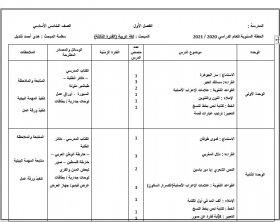 منصة عمر التعليمية | خطة لمادة اللغة العربية  - الصف الخامس- الفصل الدراسي الأول