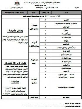منصة عمر التعليمية   الخطة  الدراسية لمادة التربية الاسلامية للصف الثاني  -الفصل الثاني
