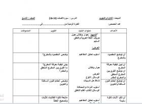 منصة عمر التعليمية | تحضير في مادة التلاوة والتجويد للصف التاسع الفصل الأول