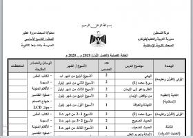 منصة عمر التعليمية | خطة فصلية في مبحثي التلاوة والتجويد والتربية الإسلامية للصف التاسع الفصل الأول