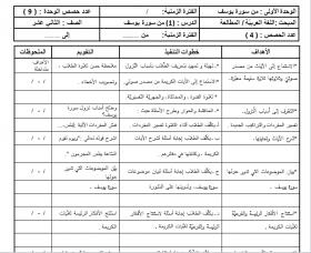 منصة عمر التعليمية   تحضير في الكتاب الأول للغة العربية للصف الثاني عشر أدبي الفصل الأول