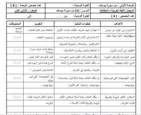 منصة عمر التعليمية | تحضير الوحدة الأولى في مادة اللغة العربية للصف الثاني عشر الفصل الأول