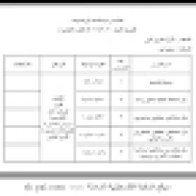 منصة عمر التعليمية   الخطة الدراسية لمادة الرياضيات للصف الثامن الفصل الثاني