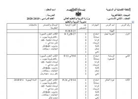 منصة عمر التعليمية | خطة فصلية لمادة اللغة العربية للصف الثاني الفصل الأول