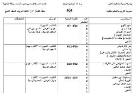 منصة عمر التعليمية   خطة فصلية في مادة اللغة العربية للصف التاسع الفصل الأول