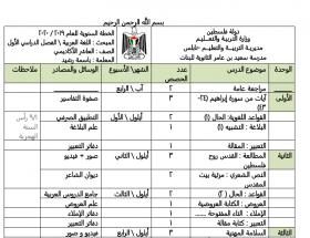 منصة عمر التعليمية | خطة فصلية في مادة اللغة العربية للصف العاشر الفصل الأول