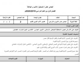 منصة عمر التعليمية   تحضير في مادة اللغة العربية (الأدب والبلاغة) للصف الحادي عشر الأدبي الفصل الأول