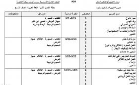 منصة عمر التعليمية   خطة فصلية في مادة اللغة العربية للصف التاسع الوحدة الأولى الفصل الأول